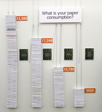 What is your paper consumption? On average American's consume 216 lbs. or 21,560 sheets of printer paper annually.