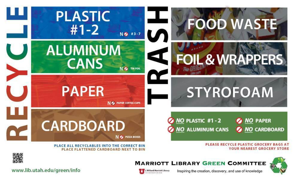 Horizontal Recycling Poster idnetifying what items can be recycled and what items are trash