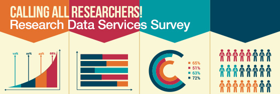 Participate in our Data Services Survey